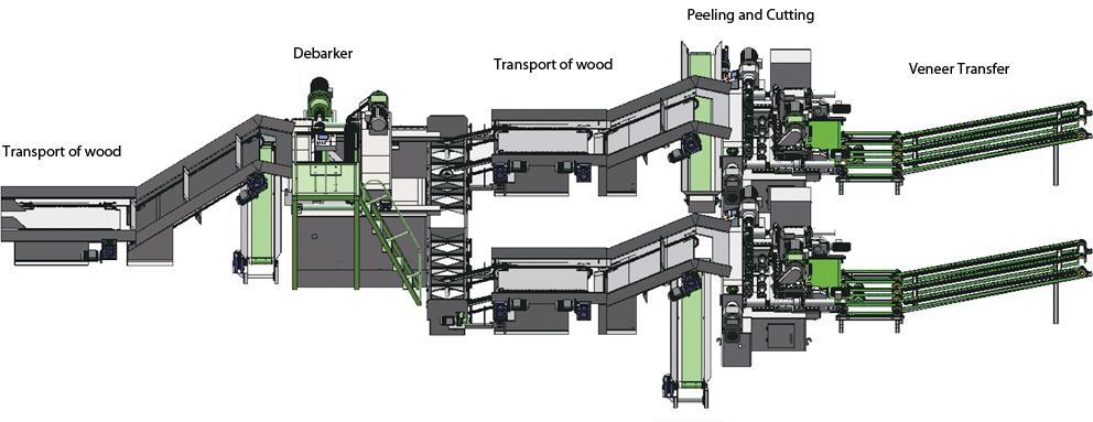 Veneer peeling production line for 4 feet ( Double )
