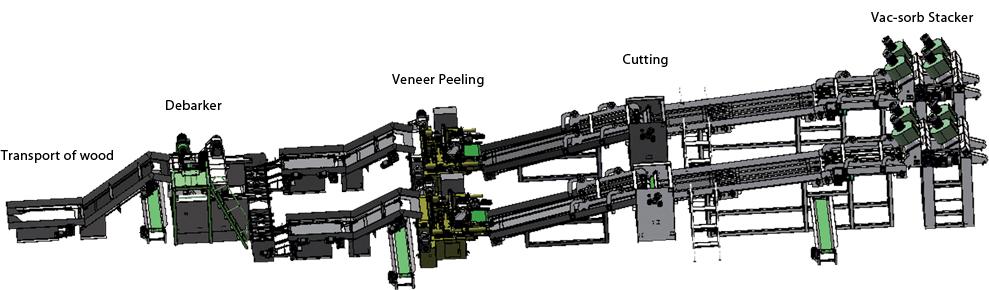 Veneer peeling production line for 4 feet (Double Vac-sorb)