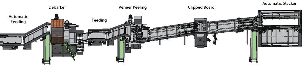 Veneer peeling production line for 4 feet (Thick core)