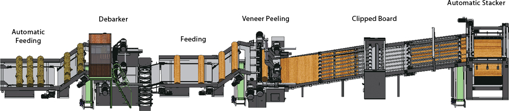 Veneer peeling production line for 8 feet (Thick core)