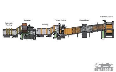 Veneer peeling production line for 8 feet (Thick core)