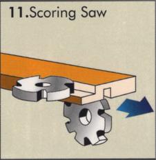 Scoring Saw Unit 3401