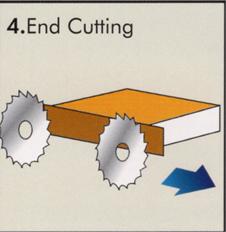 Tilting End Cutting Unit 3203