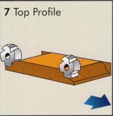 Top profile Trimming Unit 3503-1