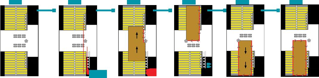 Complete 4 Sides Milling