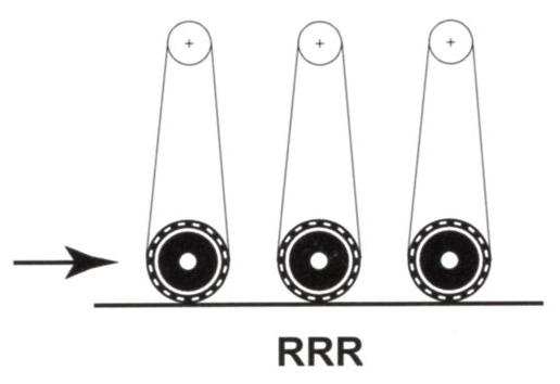 RRR for SU Series