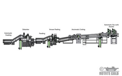Veneer peeling production line for 4 feet ( Vac-sorb )
