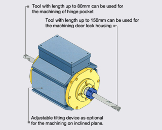 Horizontal spindle with dual output