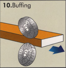 Top and Bottom Buffing Unit 3505