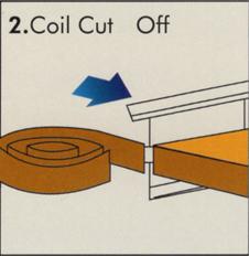 Coil Cut-off