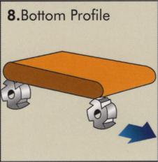 Bottom Profile Trimming Unit 3503-2