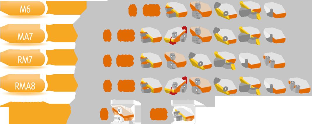Flexa 47
